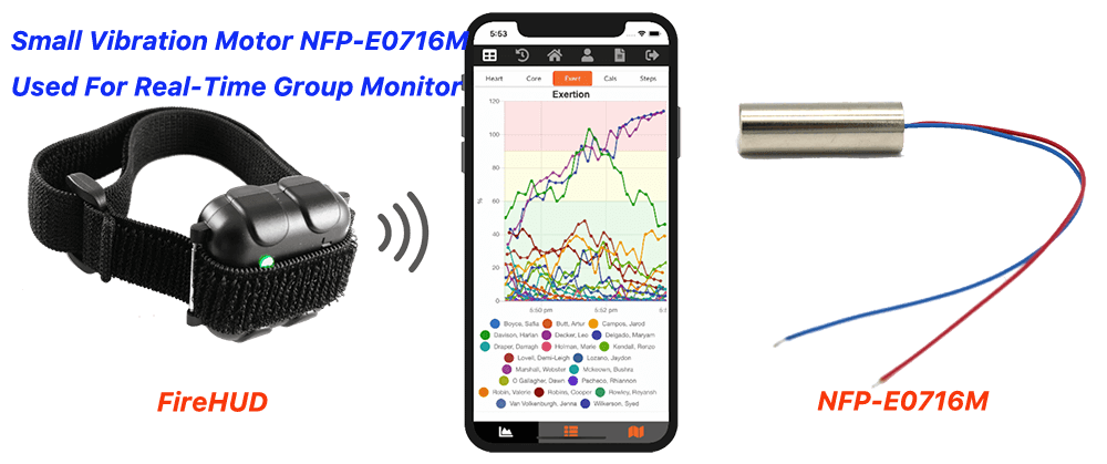Small Vibration Motor NFP-E0716M Used For Real -Time Group Monitor FireHUD